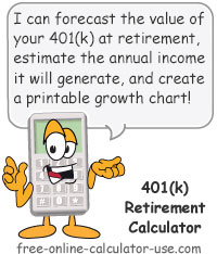 Calcy sign introducing 401K Retirement Calculator