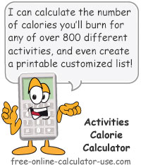 Activities Calorie Calculator Sign