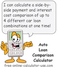 auto loan comparison calculator