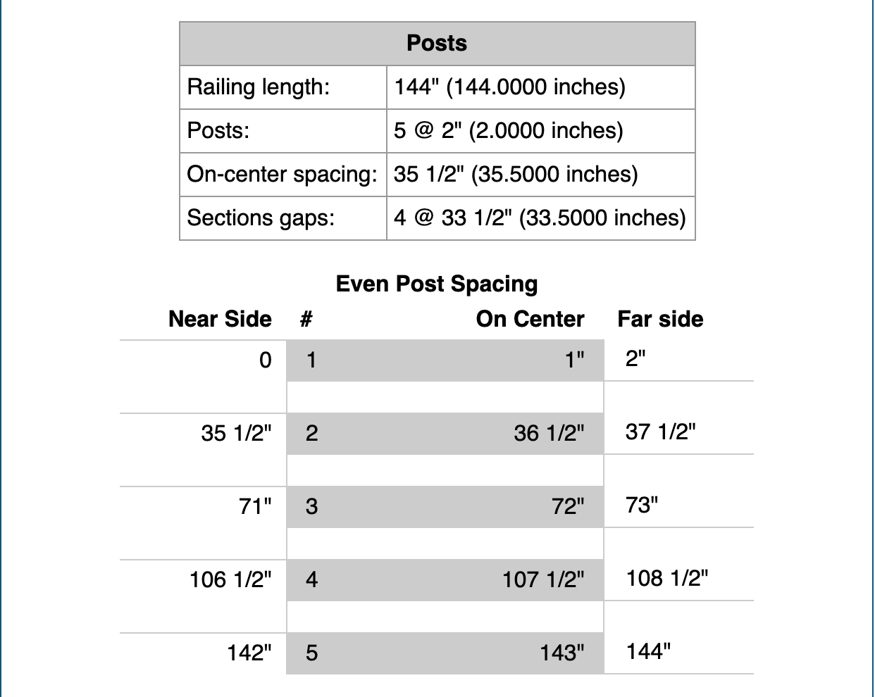 Example post result from Baluster Calculator on free-online-calculator-use.com.