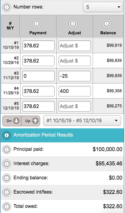 Example results from Biweekly Loan Balance Calculator for uneven, skipped, and extra payments.
