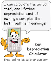 car depreciation calculator