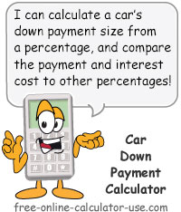 Calcy sign introducing Car Down Payment Calculator