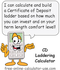 Certificate of Deposit Laddering Calculator Sign