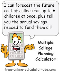 Calcy sign introducing College Planning Calculator