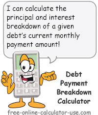 Debt Payment Breakdown Calculator Sign