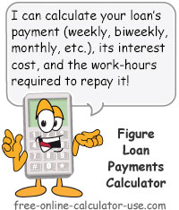 Figure Loan Payments Calculator Sign