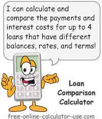 Fixed Payment Loan Comparison Calculator Sign