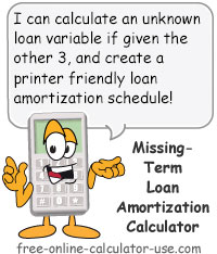 Calcy sign introducing Free Loan Amortization Calculator