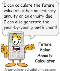 future value annuity calculator