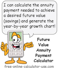 Calcy sign introducing Future Value Annuity Payment Calculator