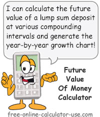 Calcy sign introducing Future Value of Money Calculator