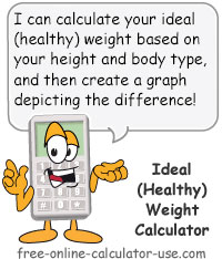 Calcy sign introducing Healthy Weight Calculator