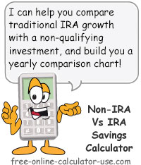 Calcy sign introducing IRA Savings Comparison Calculator