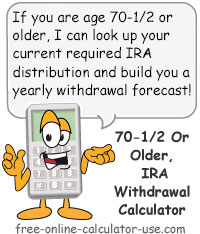 IRA Withdrawal Calculator Sign