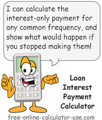 Calcy sign introducing Loan Interest Payment Calculator