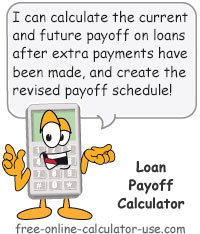 Calcy sign introducing Loan Pay Off Calculator