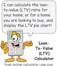 Calcy sign introducing Loan to Value Calculator