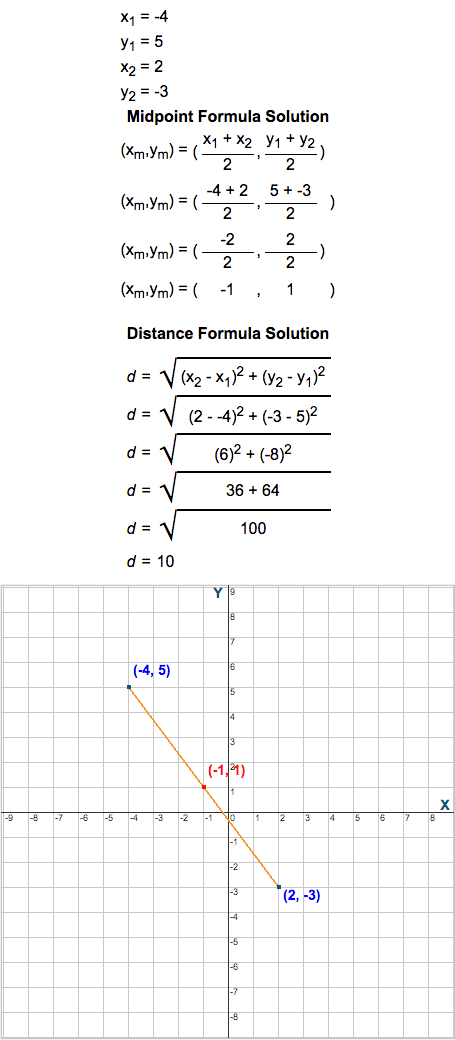 Example of Midpoint Calculator results.