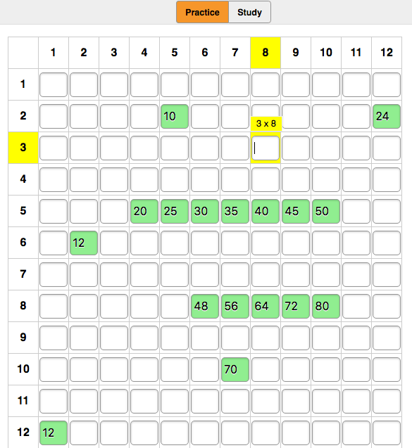 Interactive Multiplication Table for learning times tables