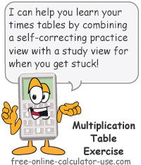 Multiplication Table Exercise Sign