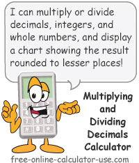 Multiplying and Dividing Decimals Calculator Sign