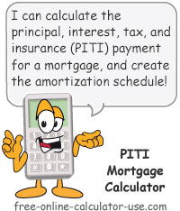Calcy sign introducing PITI Mortgage Calculator