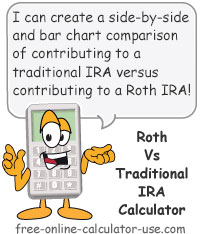 Calcy sign introducing Roth vs Traditional IRA Calculator