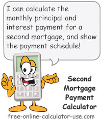 Calcy sign introducing Second Mortgage Payment Calculator