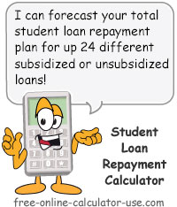 Calcy sign introducing Student Loan Repayment Calculator