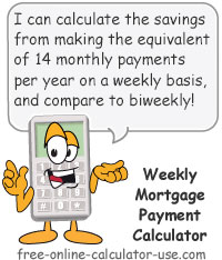 Calcy sign introducing the Weekly Mortgage Payment Calculator